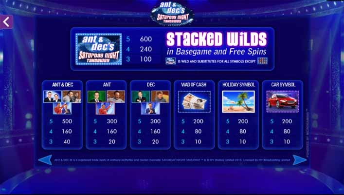 Ant and Dec's Saturday Night Takeaway Slot Game Paytable