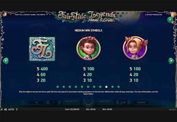 Fairytale Legends: Hansel & Gretel Slot Paytable