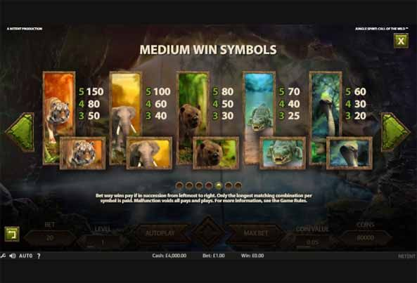 Jungle Spirit: Call of the Wild Slot Paytable