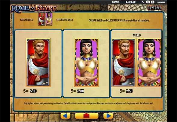 Rome and Egypt Slot Bonus