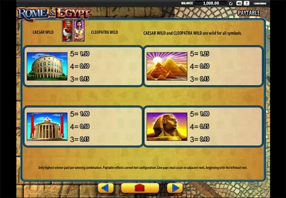 Rome and Egypt Slot Paytable
