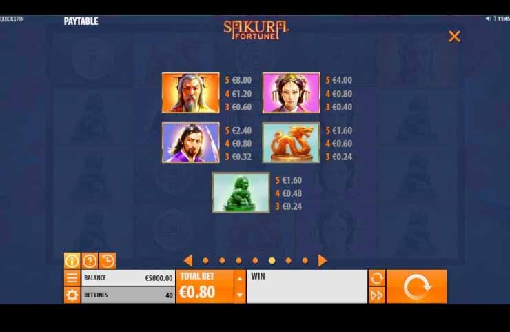 Sakura Slot Game Paytable