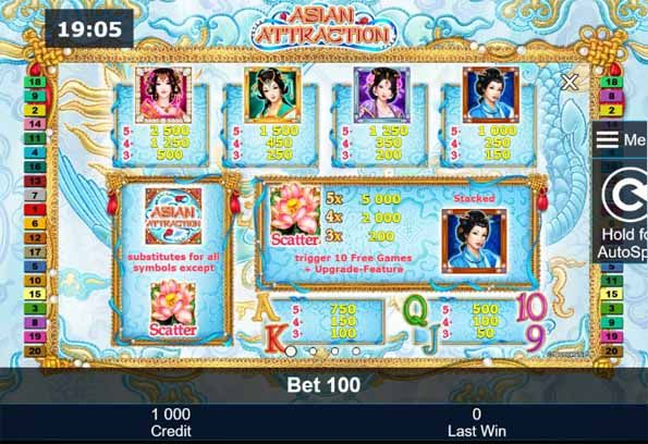 Asian Attraction Slot Game Paytable
