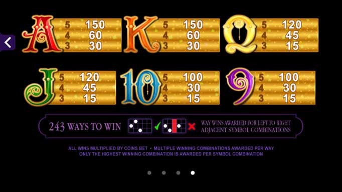 Beautiful Bones Slot Game Paytable