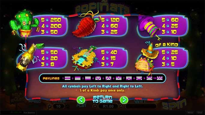 Popinata Slot Game Paytable
