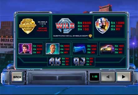 Robocop Slot Game Paytable