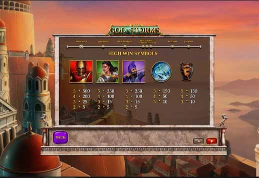 Age of the Gods God of Storms Slot Game Paytable