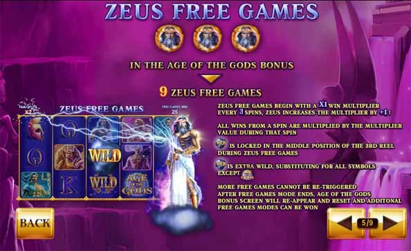 Age of the Gods Slot Bonus