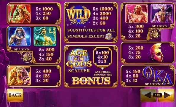 Age of the Gods Slot Paytable