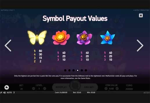 Butterfly Staxx Slot Game Paytable