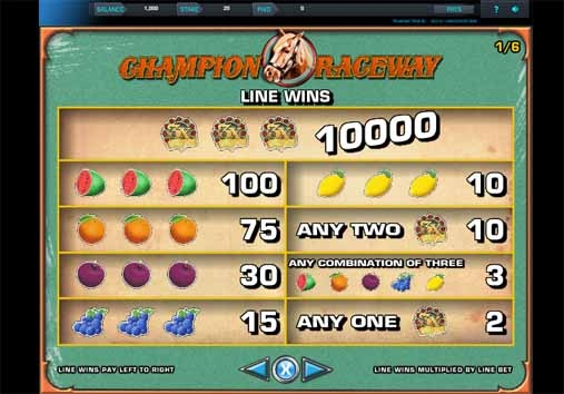 Champion Raceway Slot Game Paytable