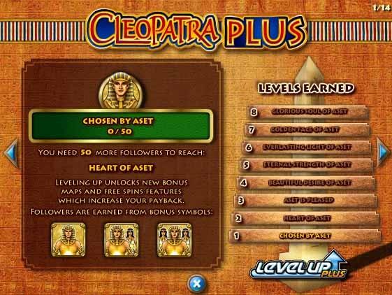 Cleopatra Plus Slot Bonus