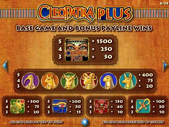 Cleopatra Plus Slot Paytable