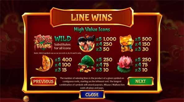 Fa Fa Twins Slot Game Paytable