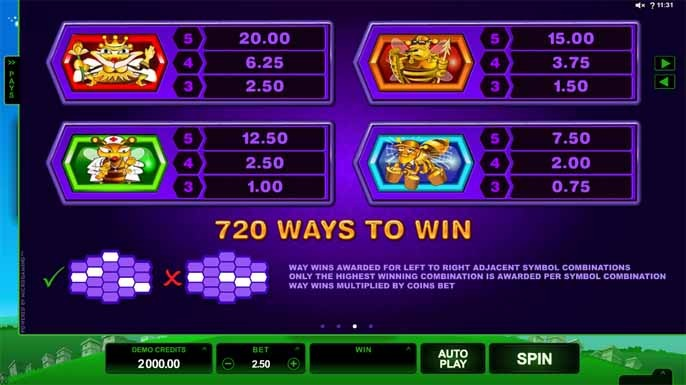 Pollen Party Slot Game Paytable
