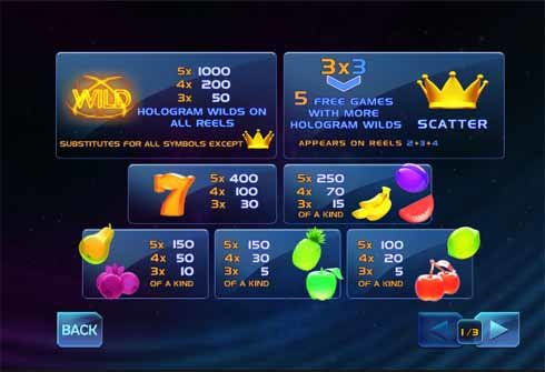 Hologram Wilds Slot Paytable