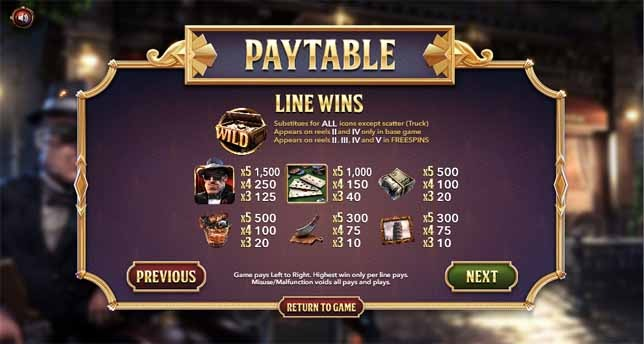 The SlotFather Part II Slot Bonus