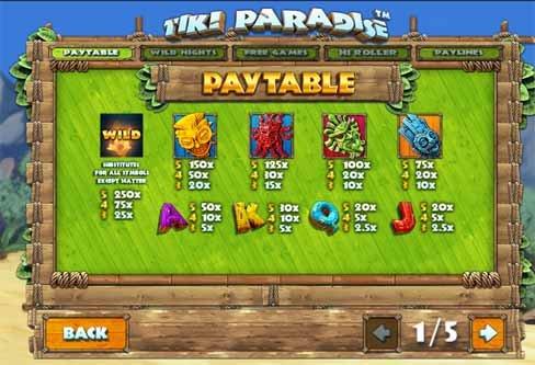 Tiki Paradise Slot Paytable