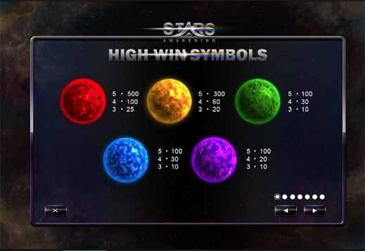Stars Awakening Slot Paytable