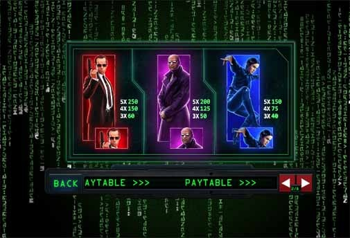 The Matrix Slot Paytable