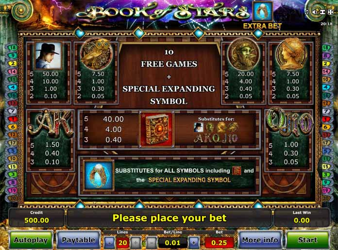 Book of Stars Slot Paytable