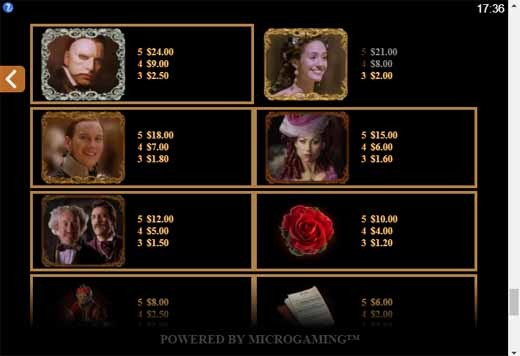 The Phantom of the Opera Slot Paytable