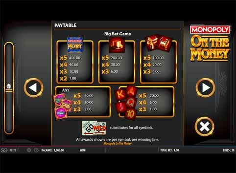 Monopoly on the Money Slot Bonus