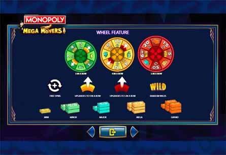 Monopoly Mega Movers Slot Bonus