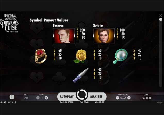 The Phantom's Curse Slot Paytable