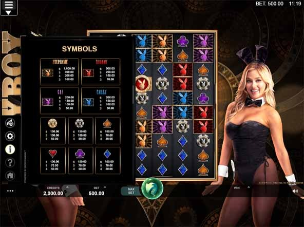 Playboy Gold Slot Paytable