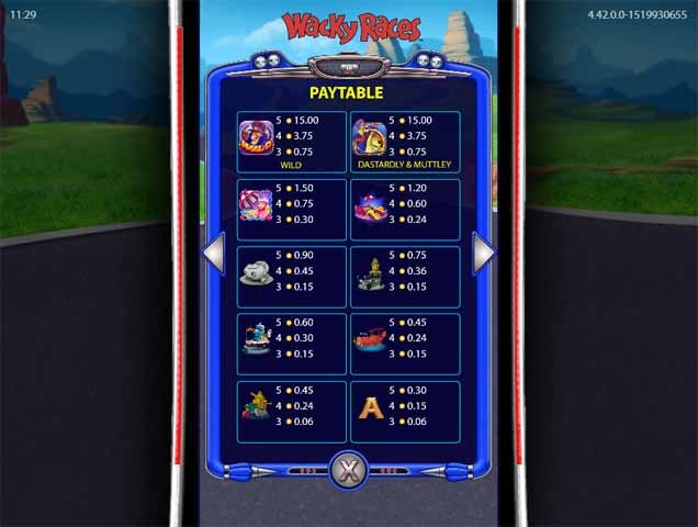 Wacky Races Slot Paytable