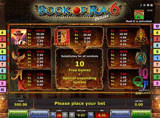 Book of Ra 6 Deluxe Slot Bonus