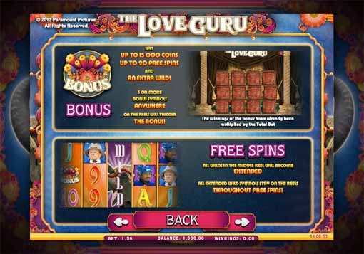 The Love Guru Slot Bonus