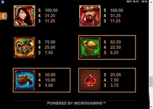 Fortunium Slot Bonus