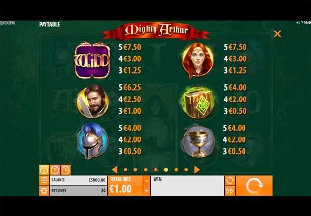 Mighty Arthur Slot Bonus
