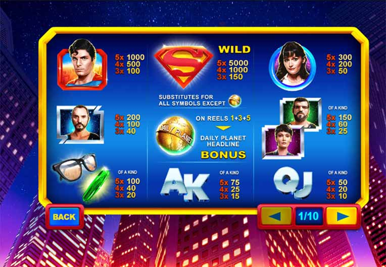 Superman II Slot Paytable