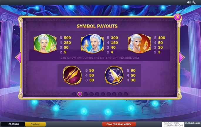 Age of the Gods: Fate Sisters Slot Bonus