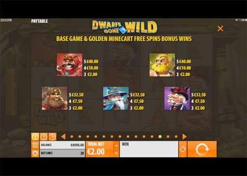 Dwarfs Gone Wild Slot Paytable