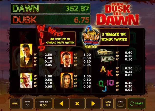 From Dusk Till Dawn Slot Paytable