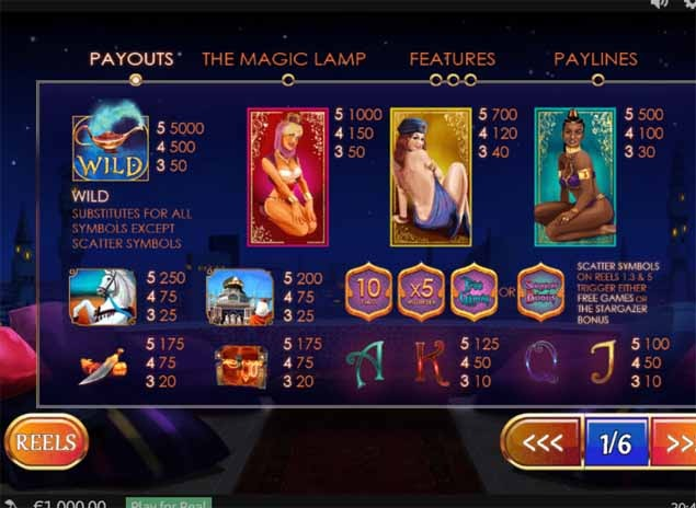 Treasures of the Lamps Slot Paytable