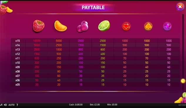 Berryburst MAX Slot Bonus