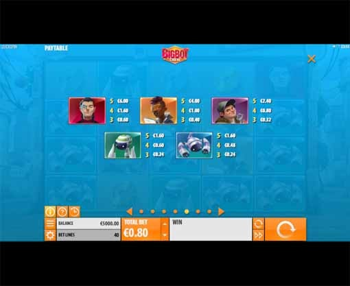 Big Bot Crew Slot Bonus
