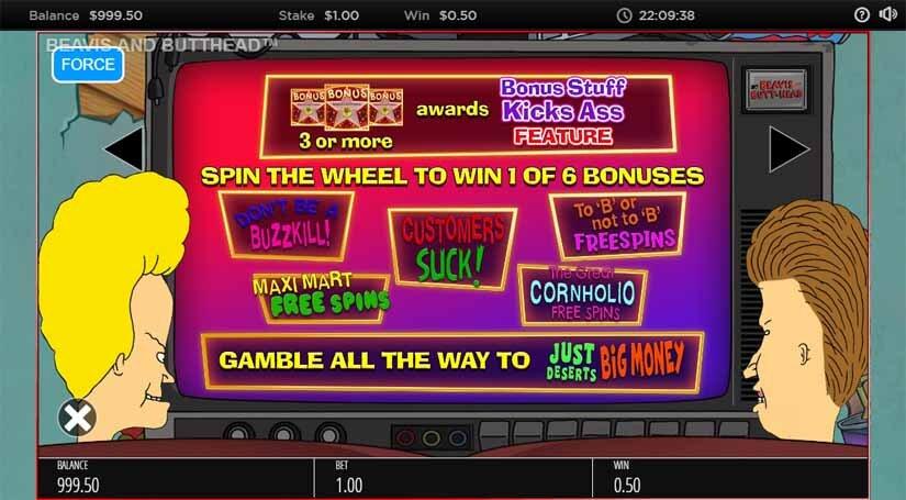 Beavis and Butthead Slot Bonus
