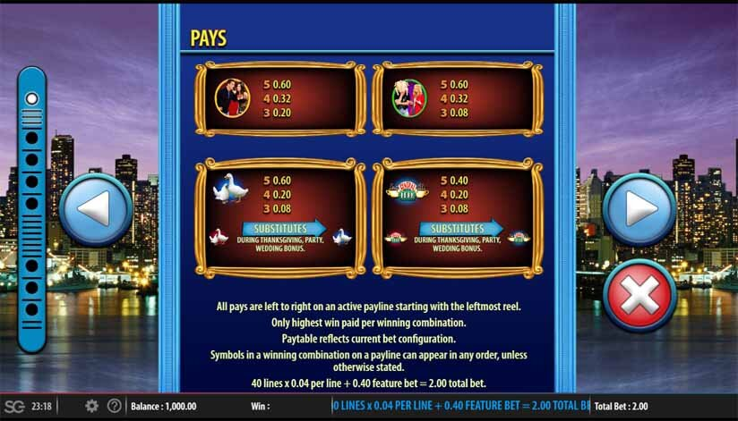 Friends Slot Paytable