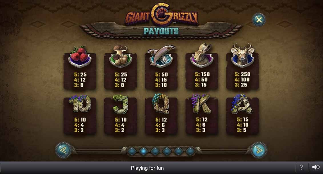 Giant Grizzly slot paytable