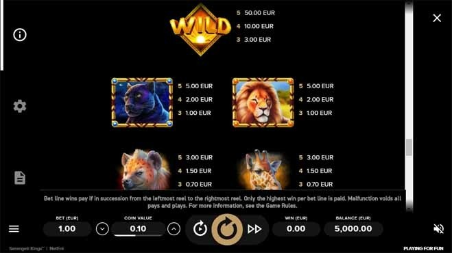 Serengeti Kings Slot Paytable