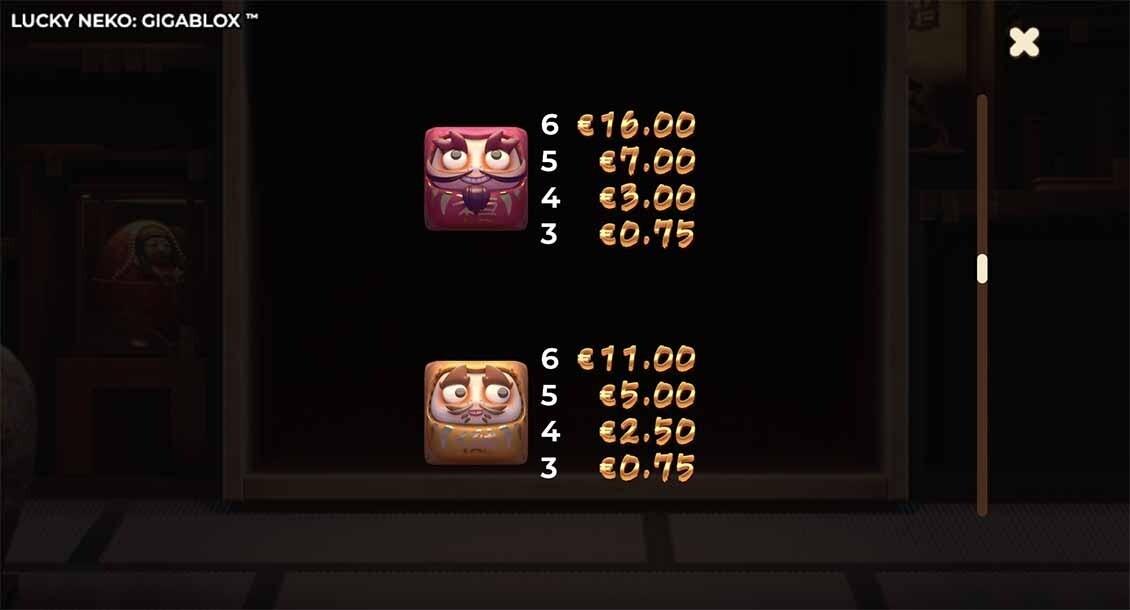 Lucky Neko Gigablox Slot Paytable