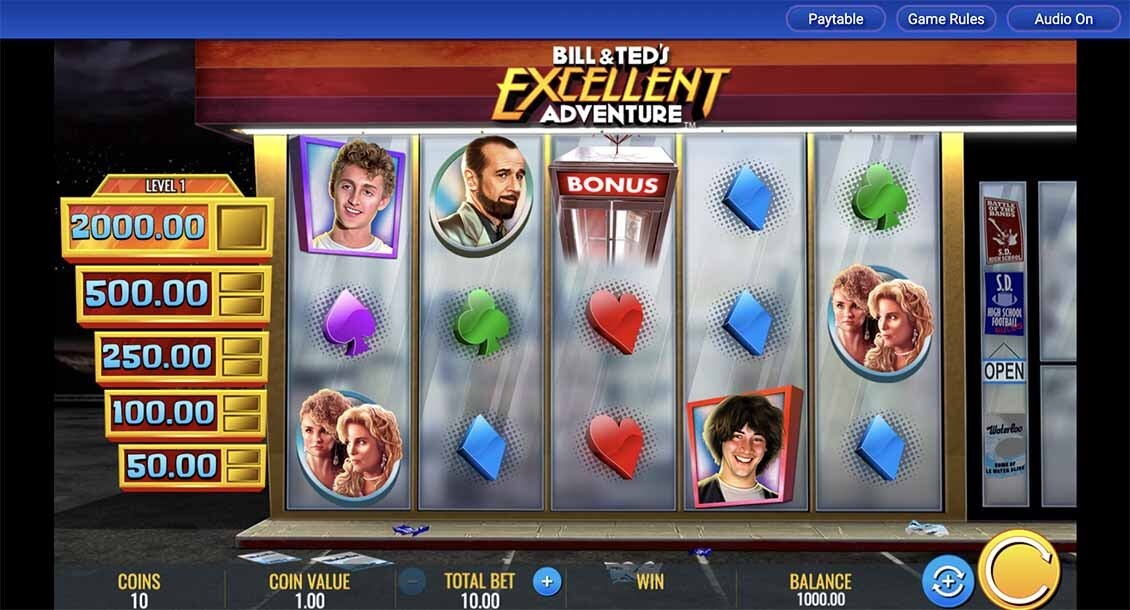 Bill & Ted's Excellent Adventure Slot Reels