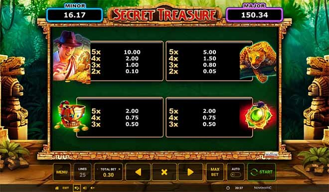 Secret Treasure Slot Paytable