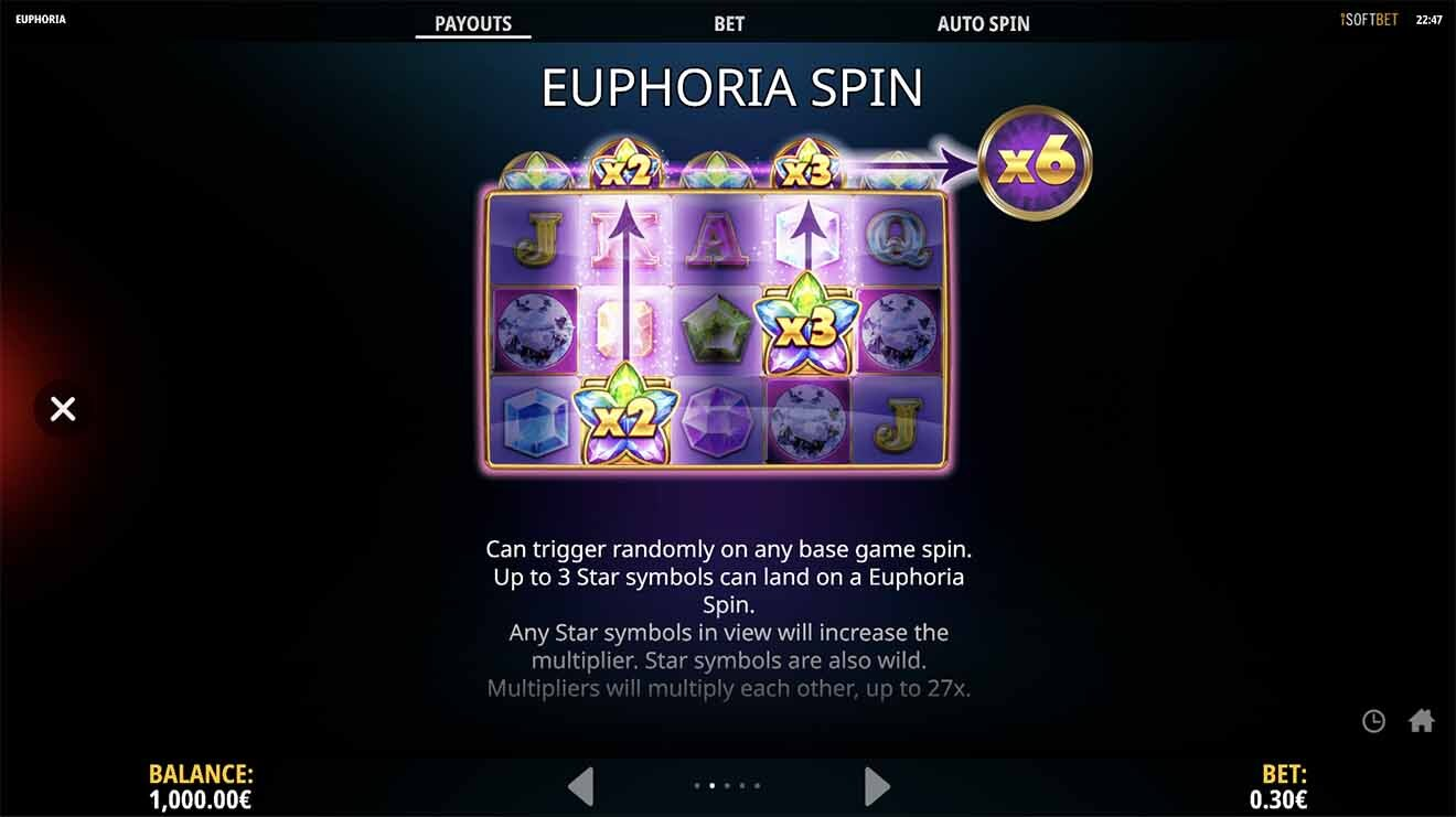 Euphoria Slot Bonus